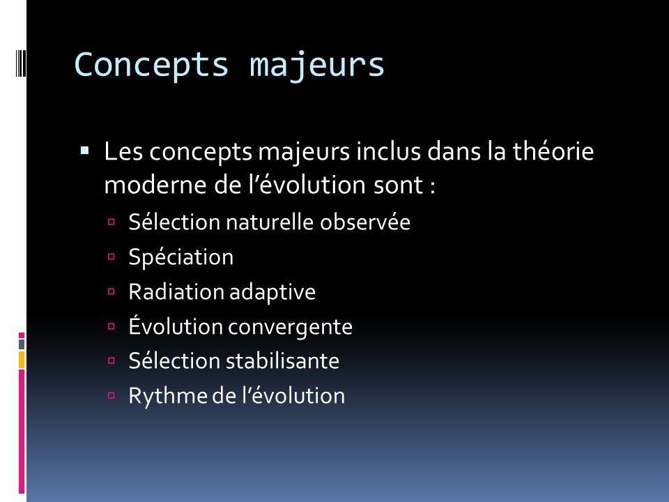 Concepts majeurs Les concepts majeurs inclus dans la théorie moderne de l'évolution sont : Sélection naturelle observée.
