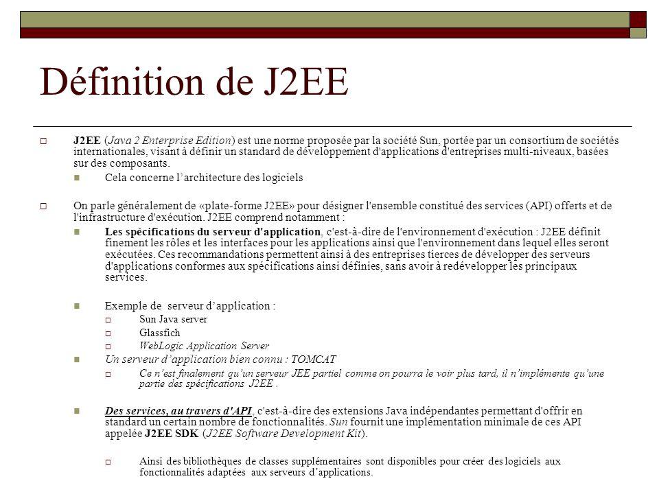 Définition de J2EE