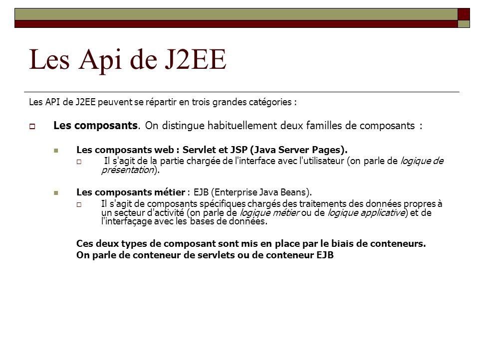 Les Api de J2EE Les API de J2EE peuvent se répartir en trois grandes catégories :