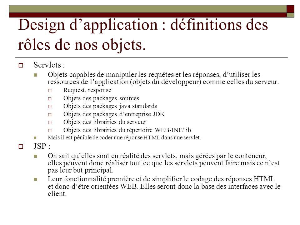 Design d'application : définitions des rôles de nos objets.