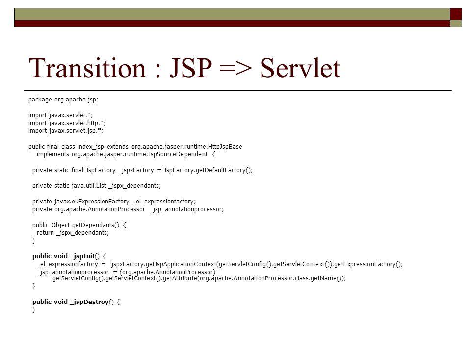 Transition : JSP => Servlet