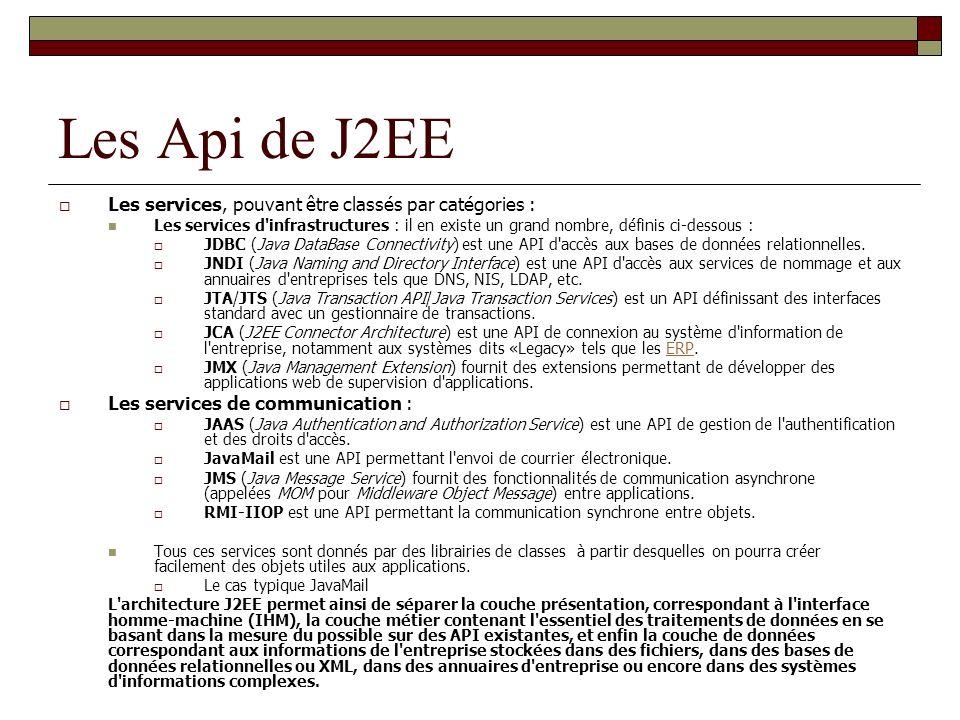 Les Api de J2EE Les services, pouvant être classés par catégories :