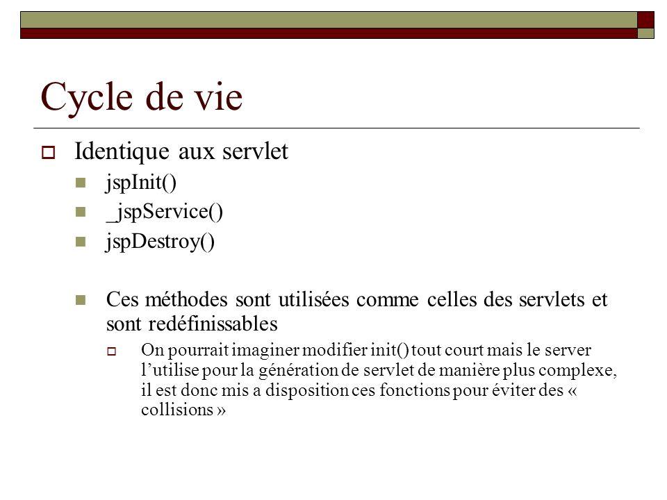 Cycle de vie Identique aux servlet jspInit() _jspService()