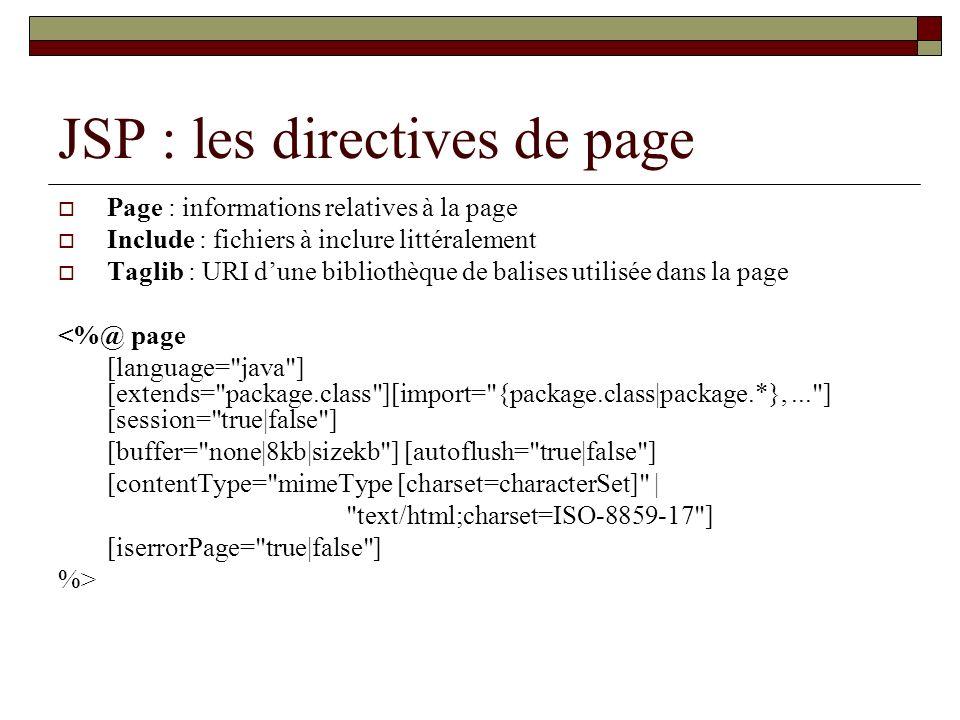 JSP : les directives de page