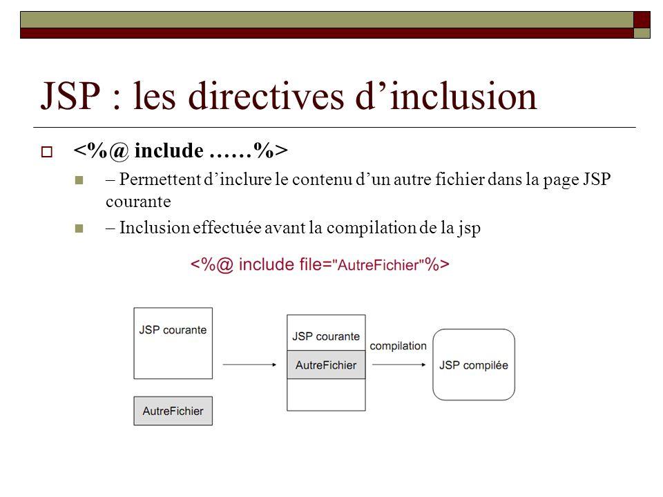 JSP : les directives d'inclusion