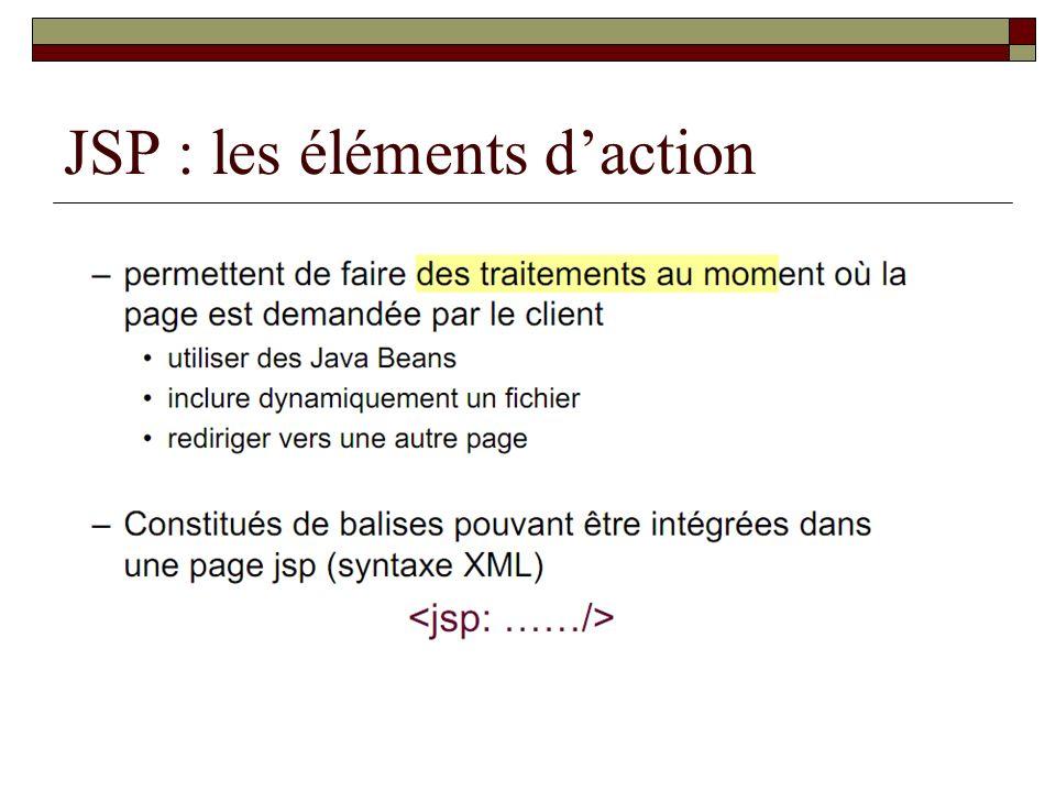 JSP : les éléments d'action