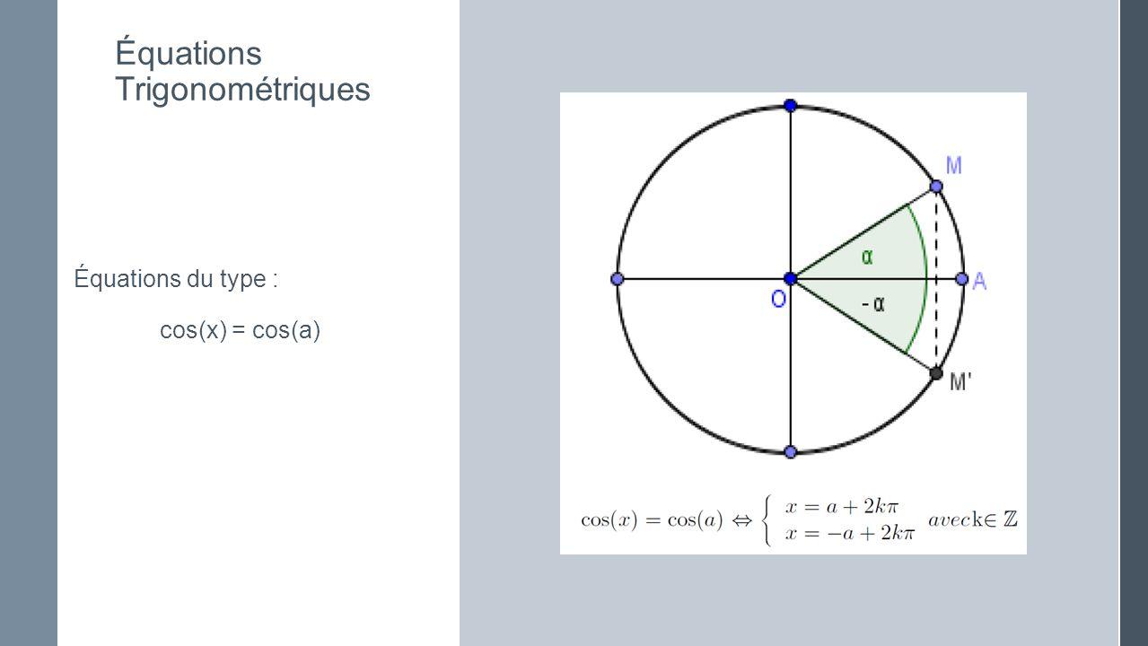 Équations Trigonométriques Équations du type : cos(x) = cos(a)