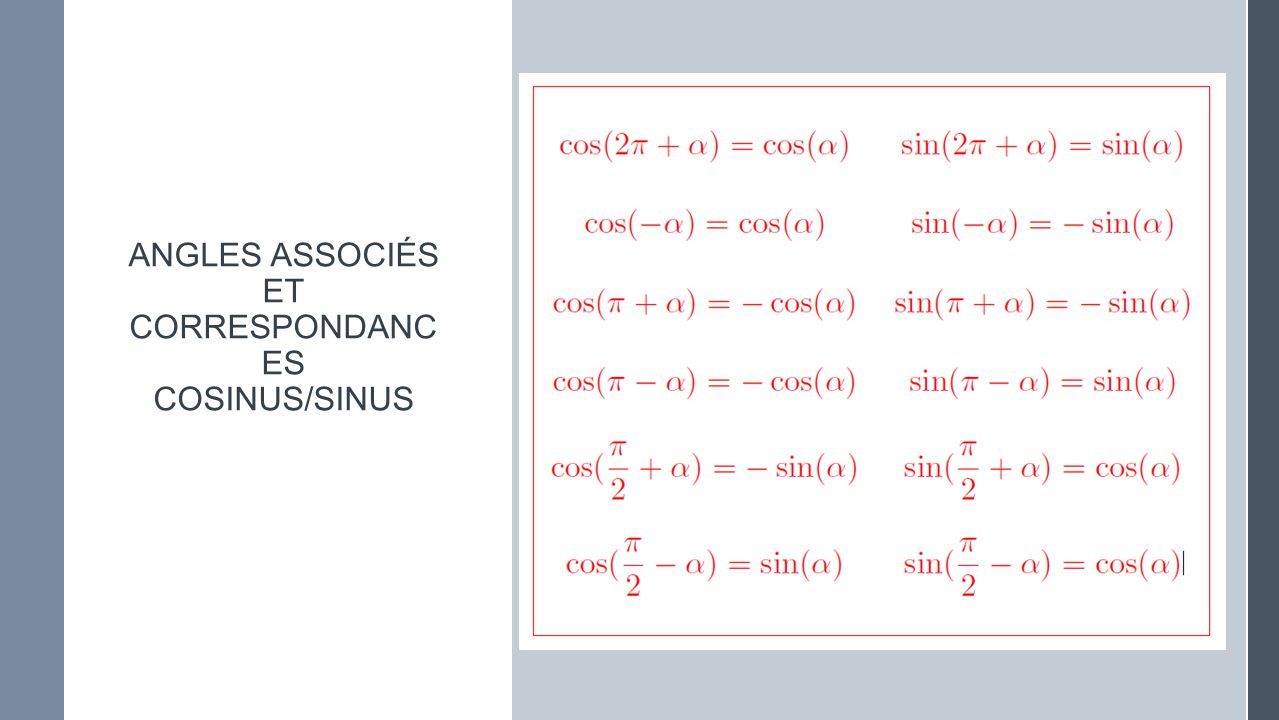 Angles associés et correspondances cosinus/sinus