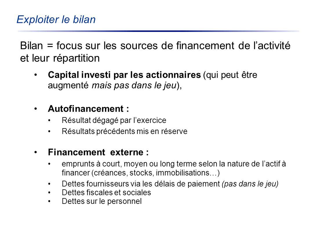 Exploiter le bilan Bilan = focus sur les sources de financement de l'activité et leur répartition.