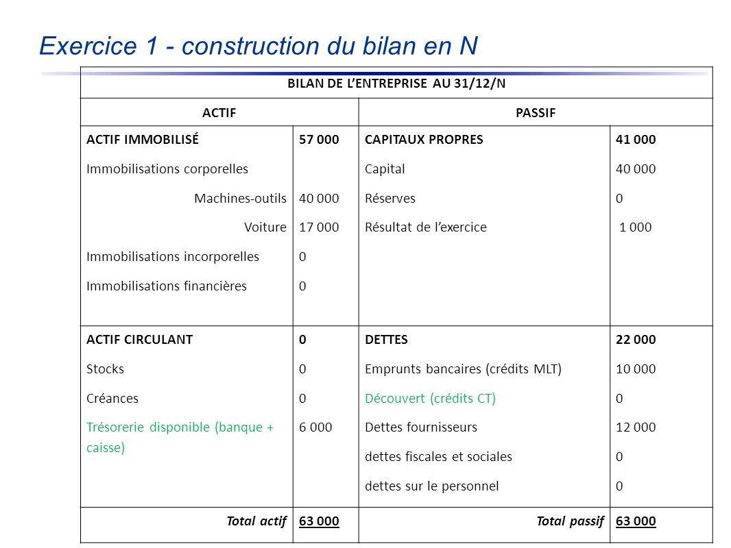 Exercice 1 - construction du bilan en N