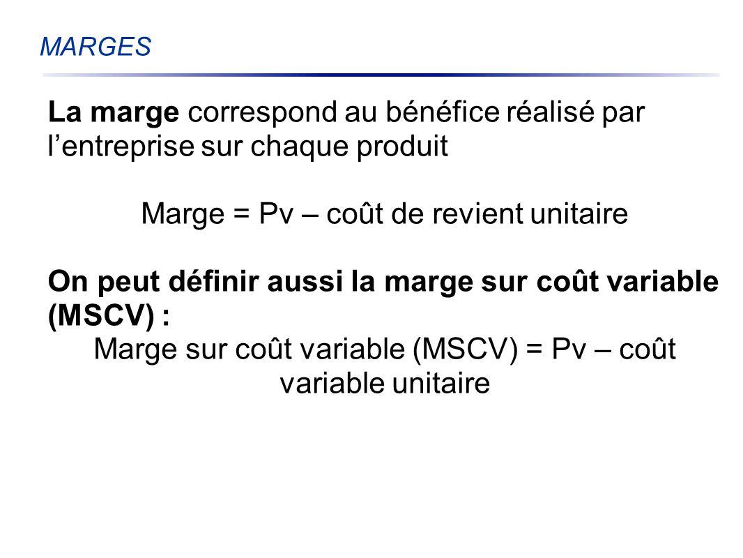Marge = Pv – coût de revient unitaire