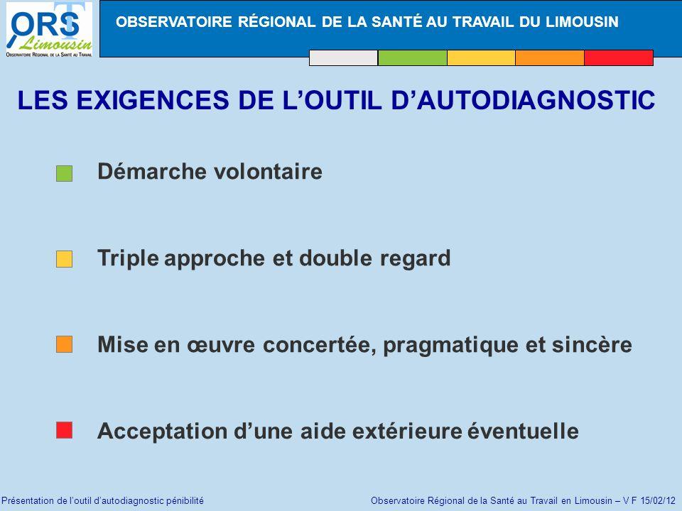 OBSERVATOIRE RÉGIONAL DE LA SANTÉ AU TRAVAIL DU LIMOUSIN