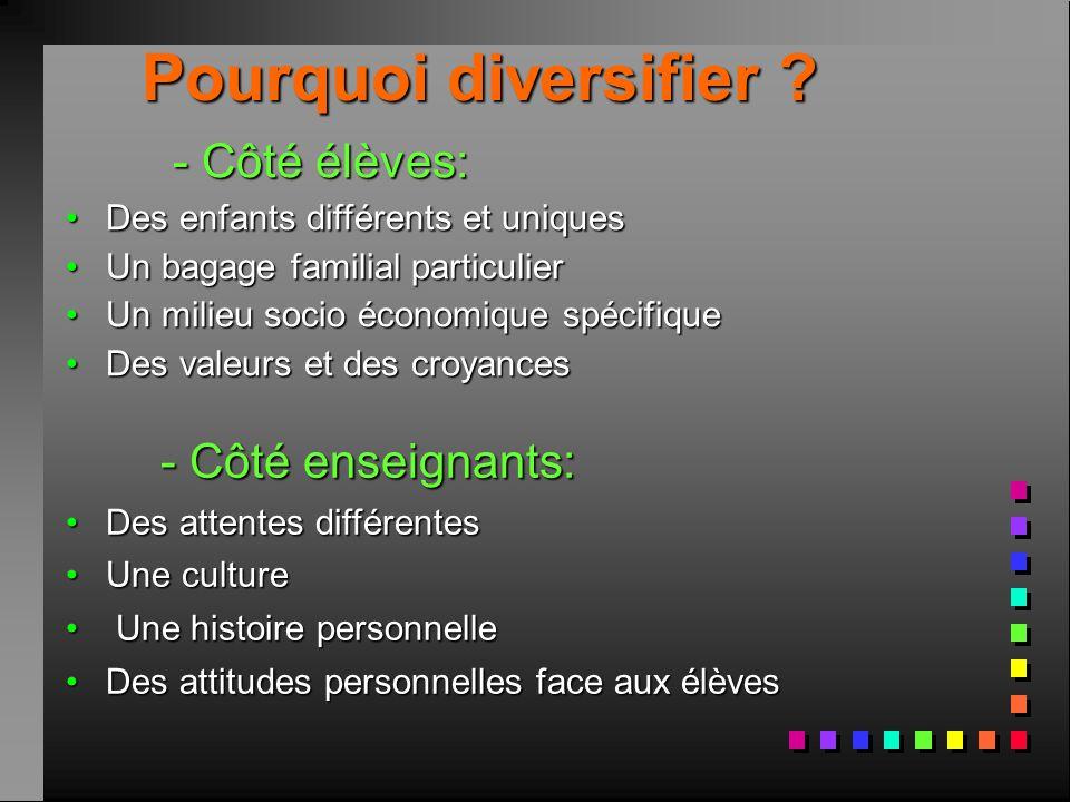 Pourquoi diversifier - Côté élèves: - Côté enseignants: