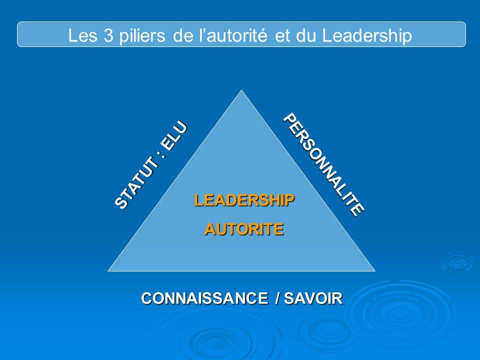 Les 3 piliers de l'autorité et du Leadership