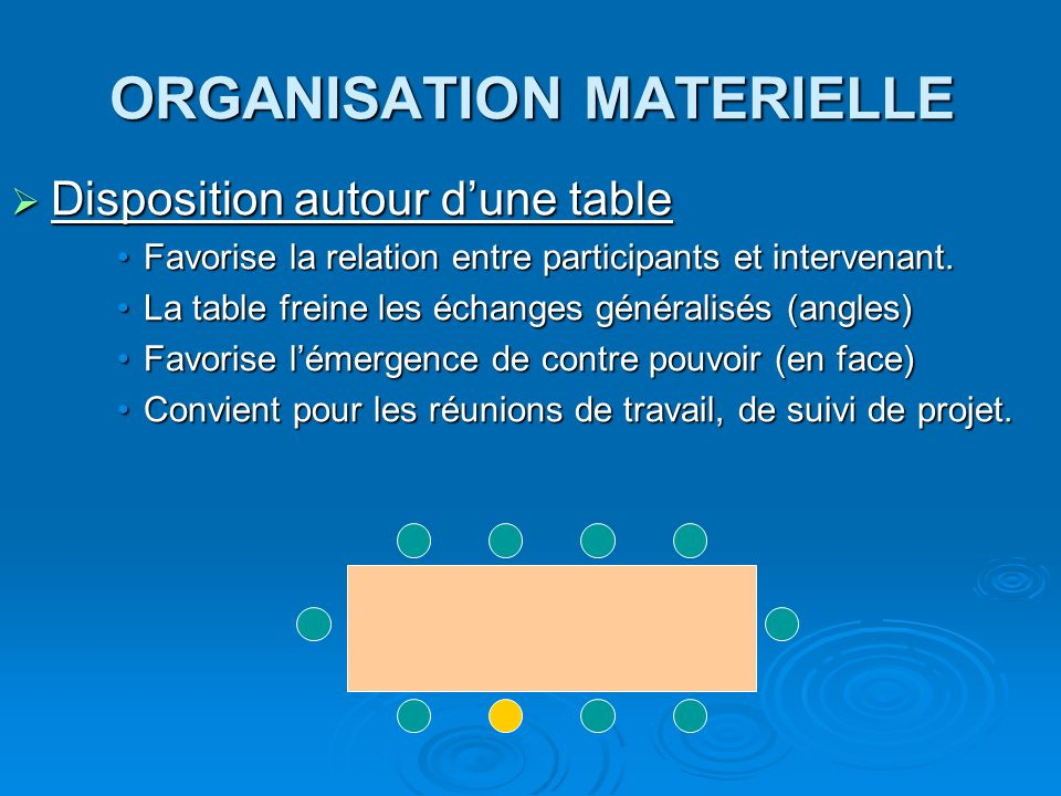 Une union commerciale efficace ppt t l charger - Disposition des verres sur une table ...