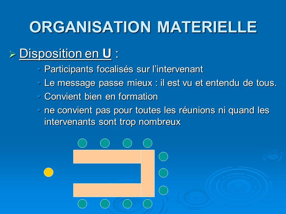 ORGANISATION MATERIELLE
