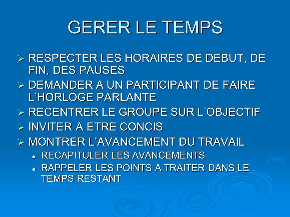 GERER LE TEMPS RESPECTER LES HORAIRES DE DEBUT, DE FIN, DES PAUSES