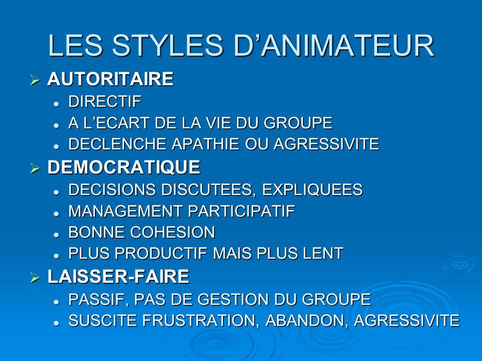 LES STYLES D'ANIMATEUR