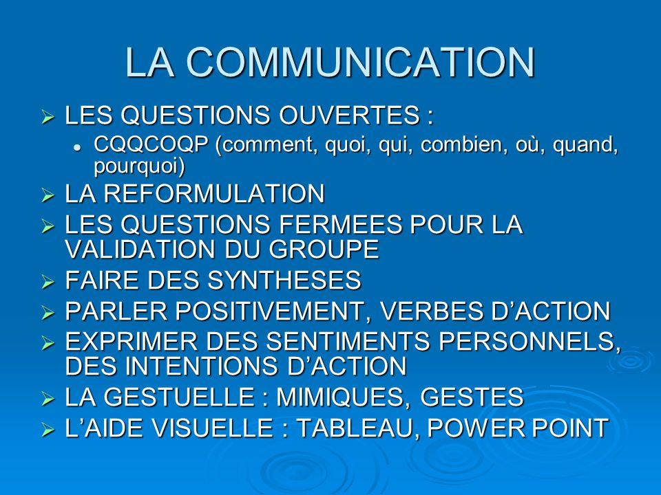 LA COMMUNICATION LES QUESTIONS OUVERTES : LA REFORMULATION