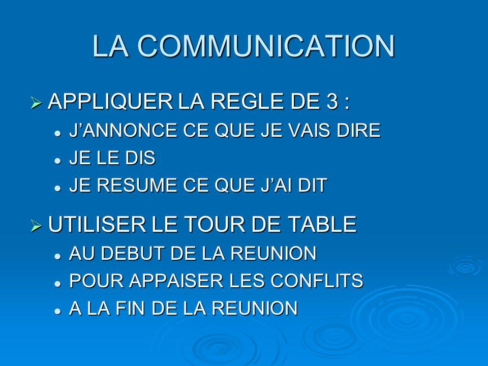 LA COMMUNICATION APPLIQUER LA REGLE DE 3 : UTILISER LE TOUR DE TABLE