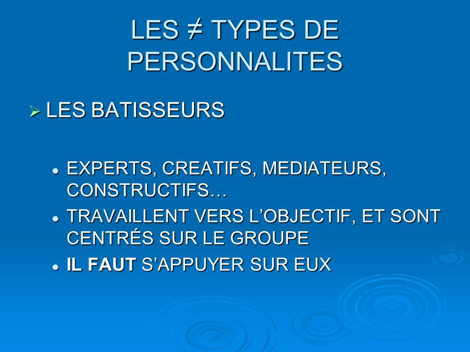 LES ≠ TYPES DE PERSONNALITES