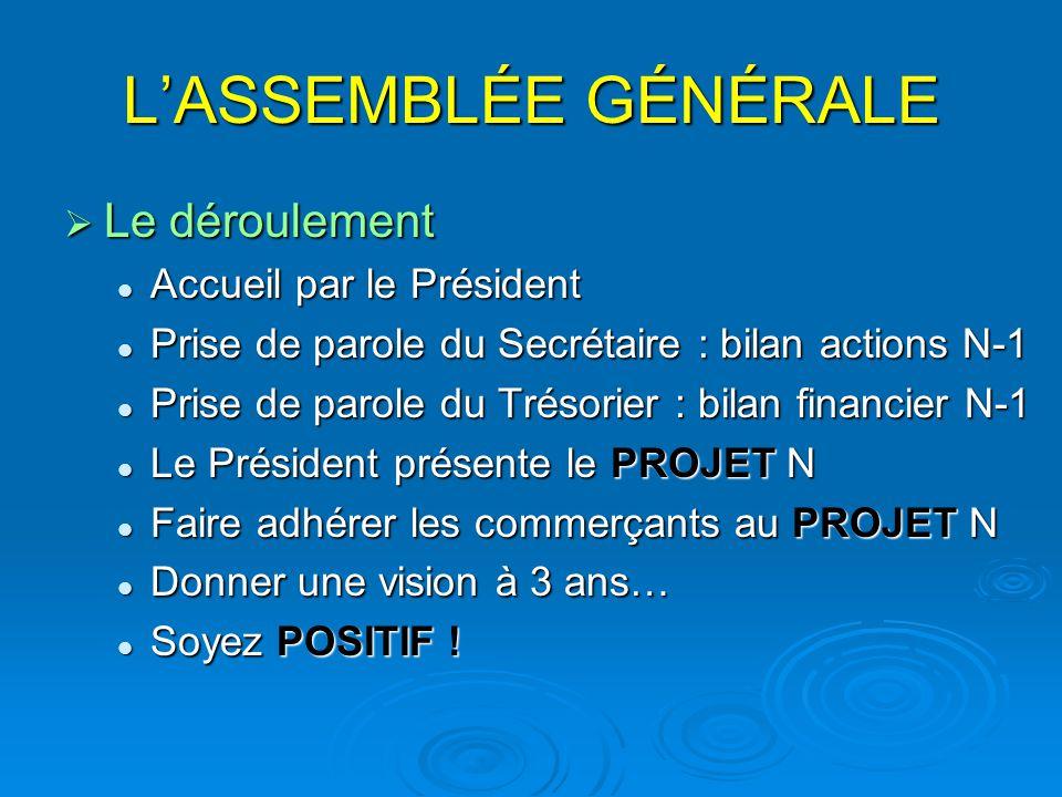 L'ASSEMBLÉE GÉNÉRALE Le déroulement Accueil par le Président
