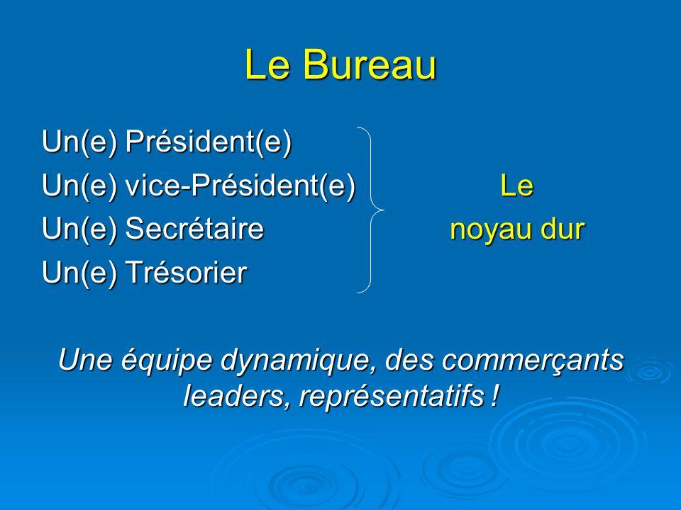 Une équipe dynamique, des commerçants leaders, représentatifs !