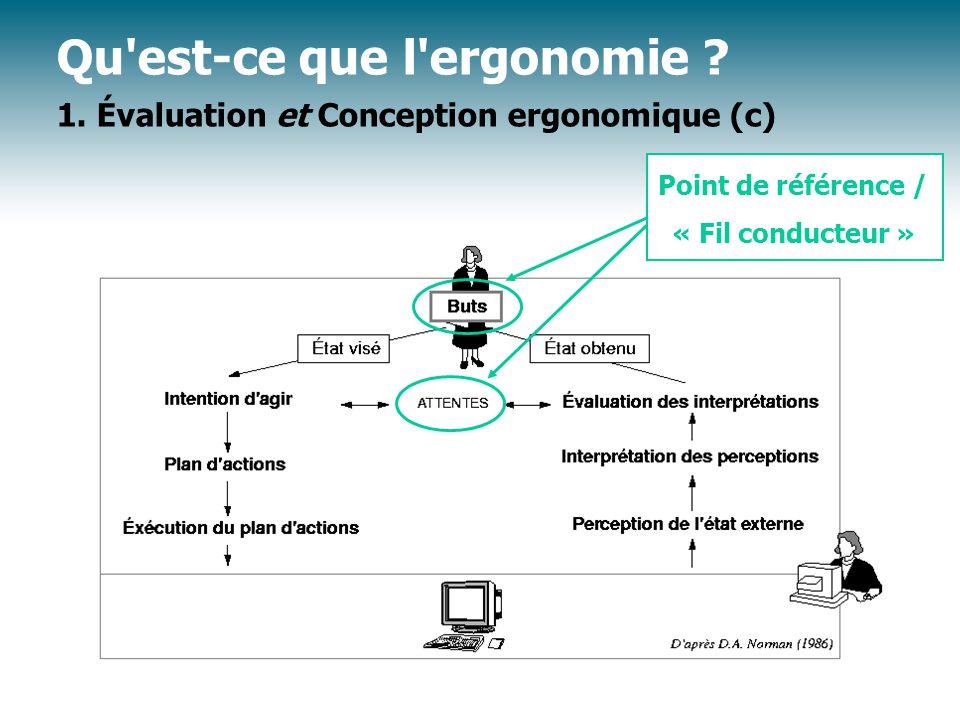 Qu est-ce que l ergonomie 1. Évaluation et Conception ergonomique (c)