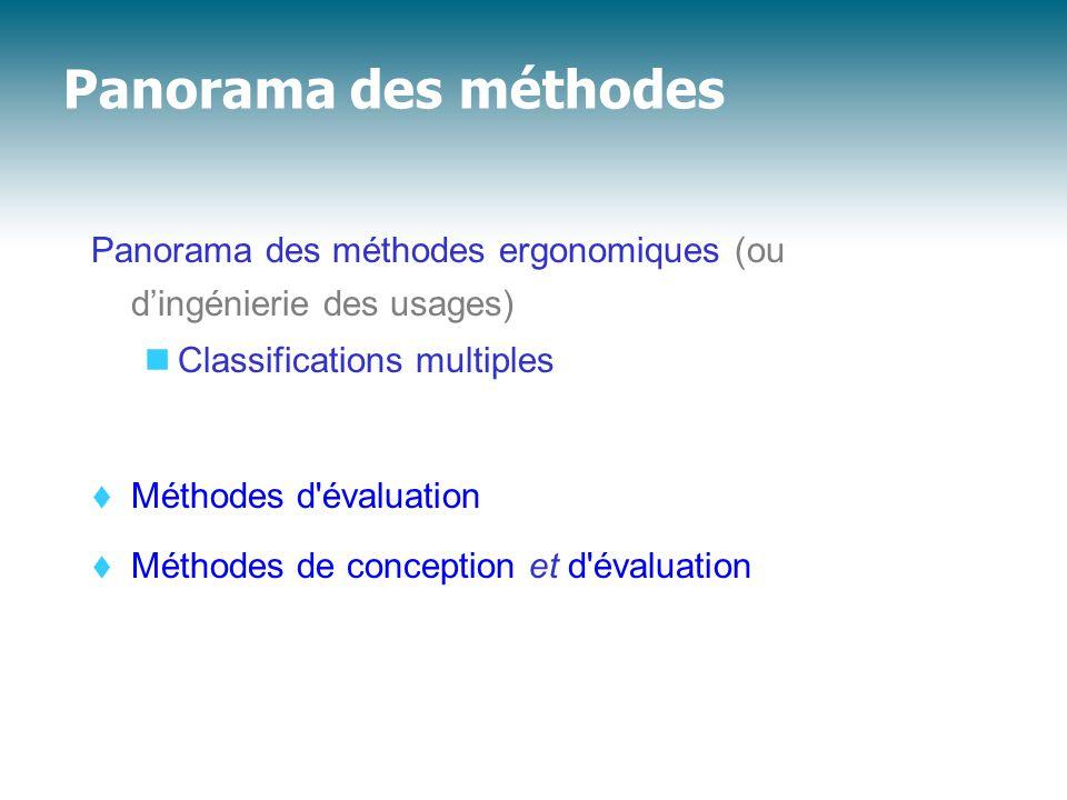 Panorama des méthodes Panorama des méthodes ergonomiques (ou d'ingénierie des usages) Classifications multiples.