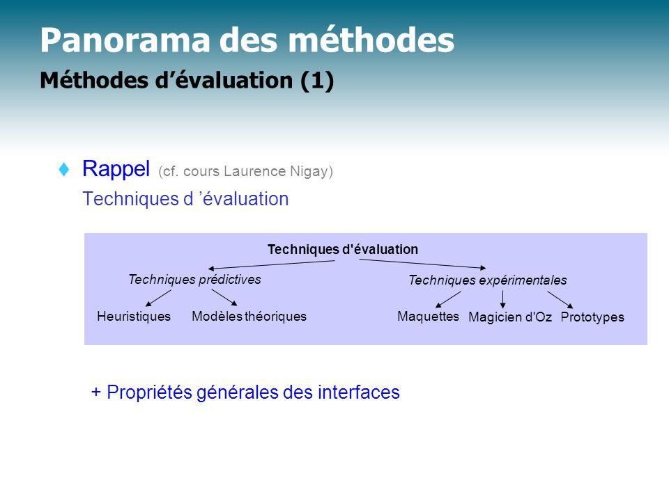 Panorama des méthodes Méthodes d'évaluation (1)