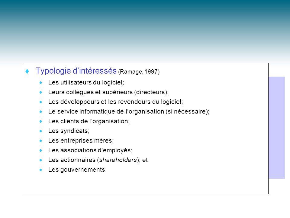 Typologie d'intéressés (Ramage, 1997)