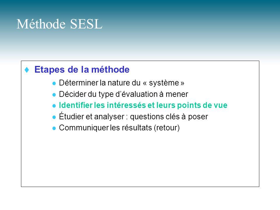 Méthode SESL Etapes de la méthode Déterminer la nature du « système »