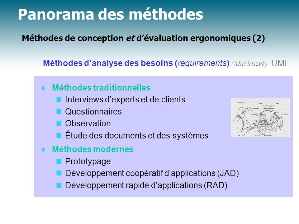 Panorama des méthodes Méthodes de conception et d'évaluation ergonomiques (2)