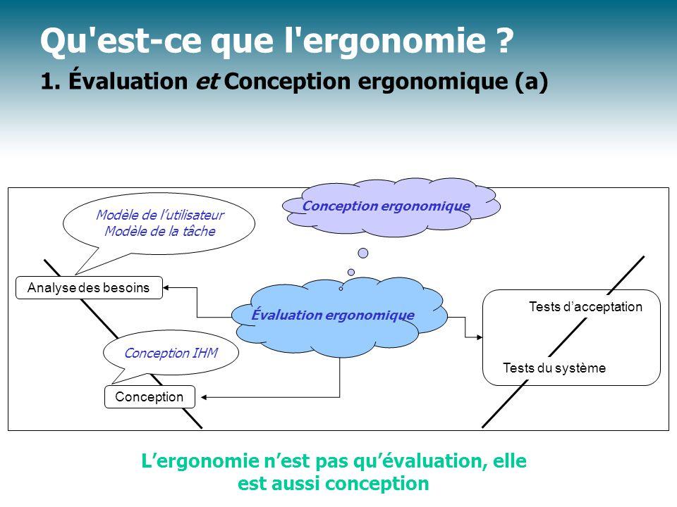 Qu est-ce que l ergonomie 1. Évaluation et Conception ergonomique (a)