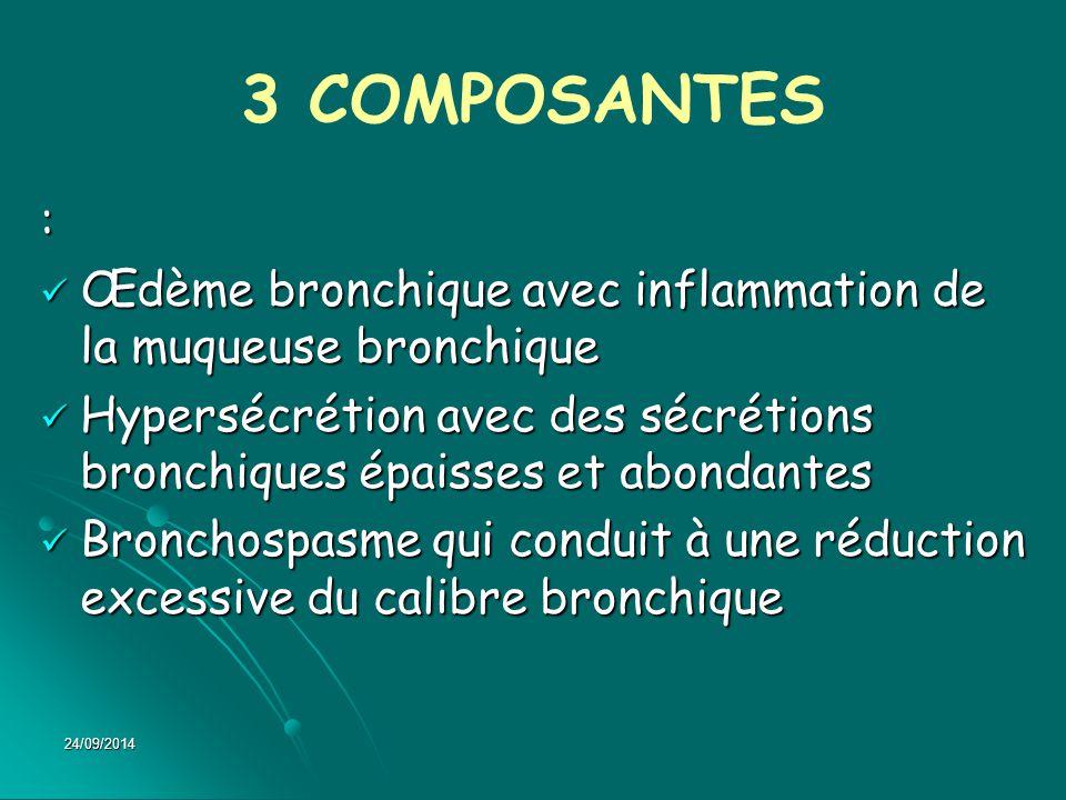 3 COMPOSANTES : Œdème bronchique avec inflammation de la muqueuse bronchique. Hypersécrétion avec des sécrétions bronchiques épaisses et abondantes.