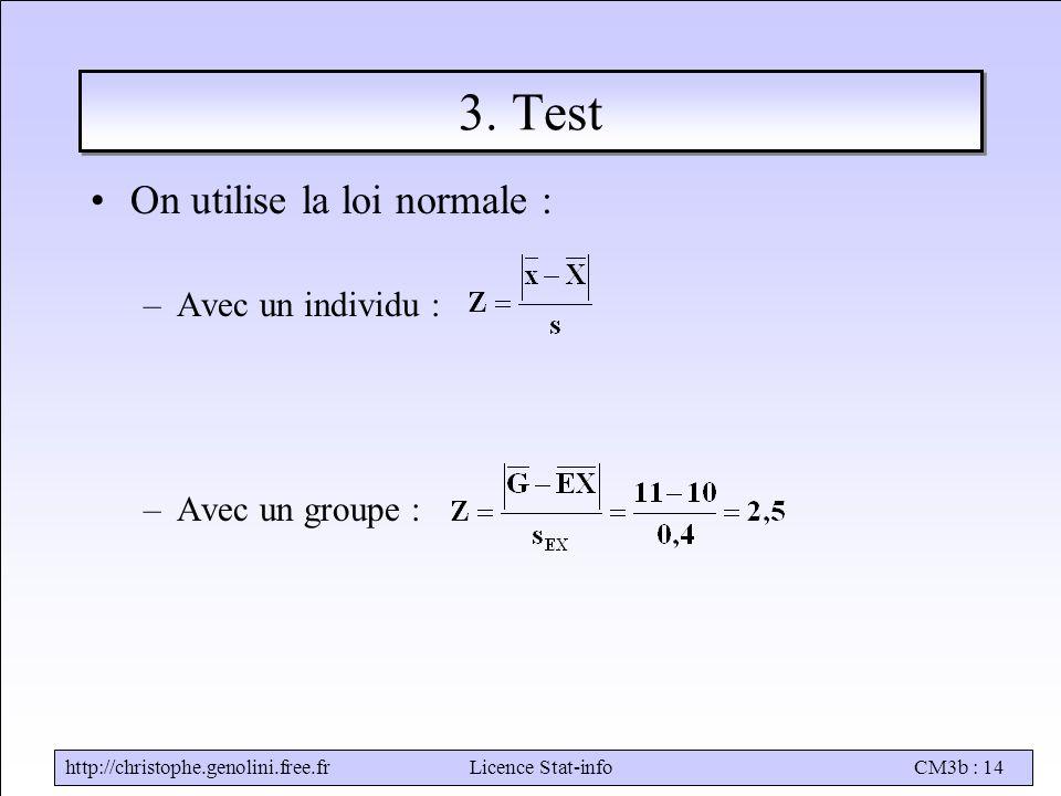 3. Test On utilise la loi normale : Avec un individu :