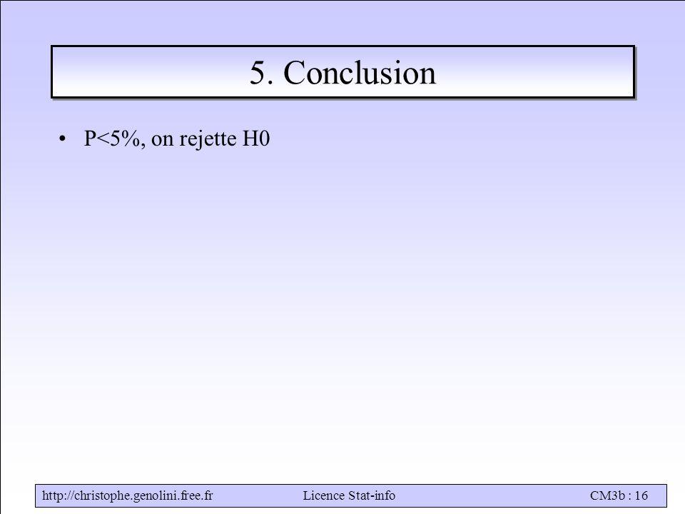 5. Conclusion P<5%, on rejette H0