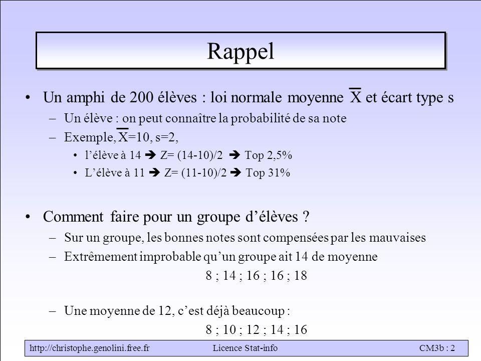 Rappel Un amphi de 200 élèves : loi normale moyenne X et écart type s