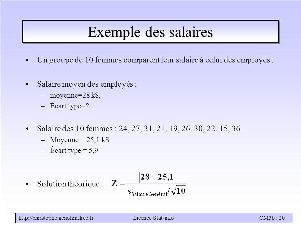 Exemple des salaires Un groupe de 10 femmes comparent leur salaire à celui des employés : Salaire moyen des employés :