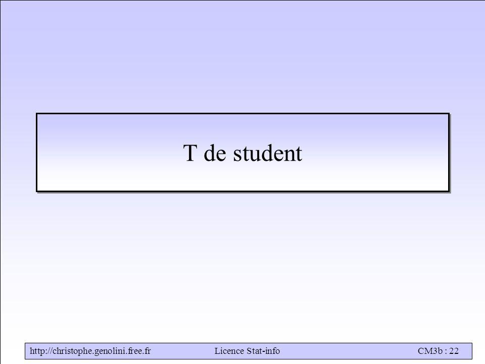 T de student