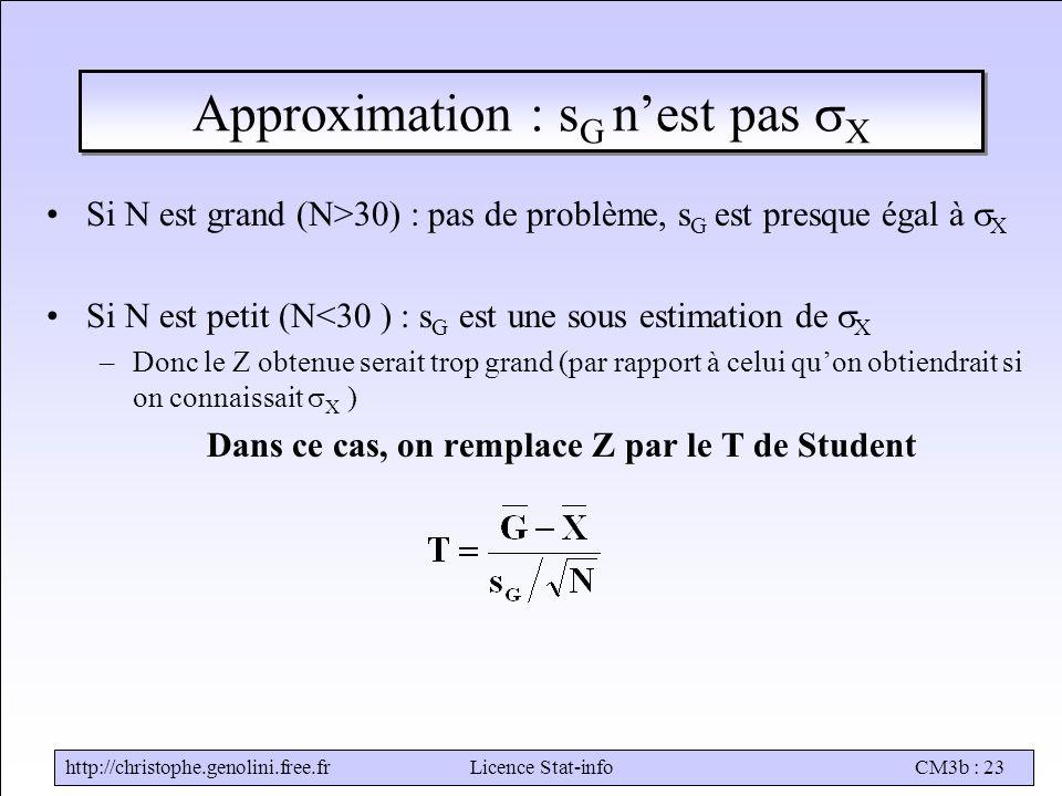 Approximation : sG n'est pas X