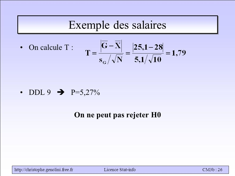 Exemple des salaires On calcule T : DDL 9  P=5,27%