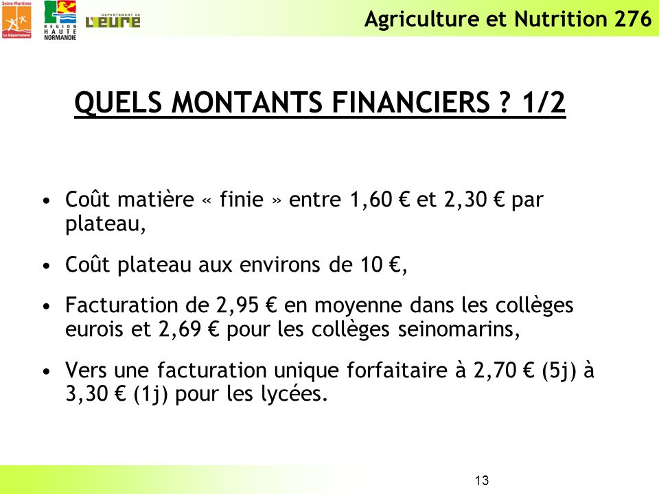QUELS MONTANTS FINANCIERS 1/2