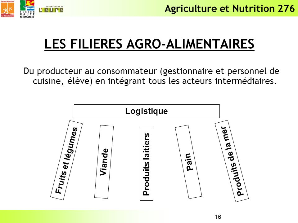LES FILIERES AGRO-ALIMENTAIRES