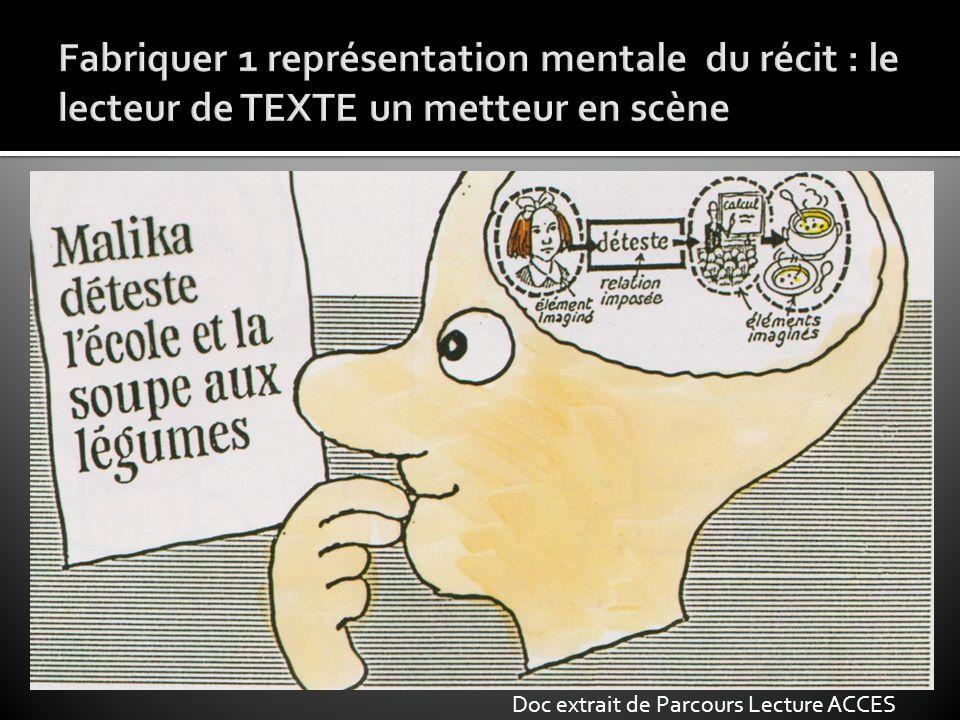 Fabriquer 1 représentation mentale du récit : le lecteur de TEXTE un metteur en scène