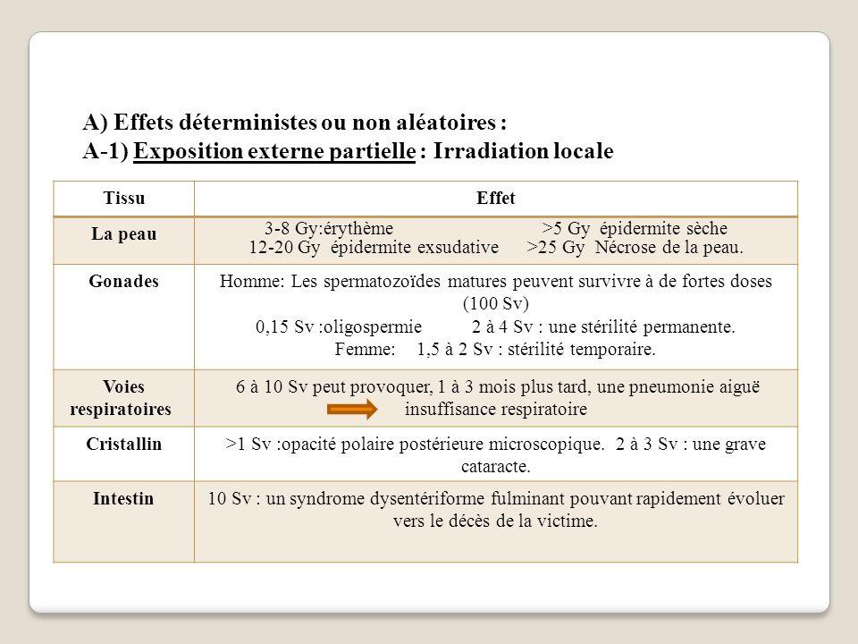 A) Effets déterministes ou non aléatoires : A-1) Exposition externe partielle : Irradiation locale