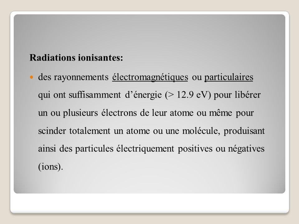 Radiations ionisantes: