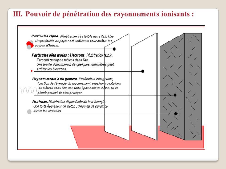 III. Pouvoir de pénétration des rayonnements ionisants :