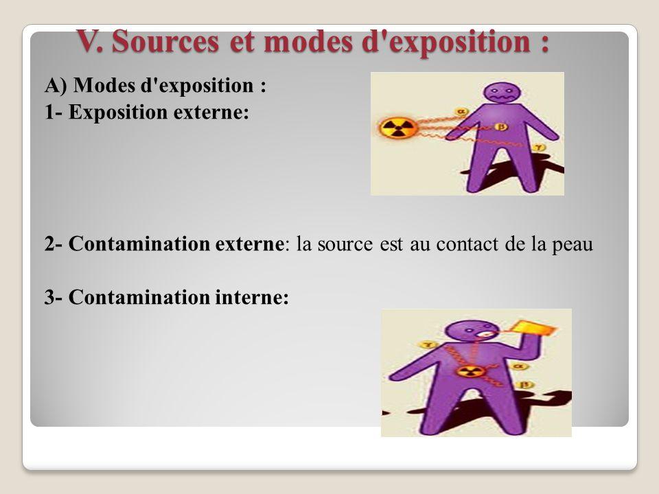 V. Sources et modes d exposition :