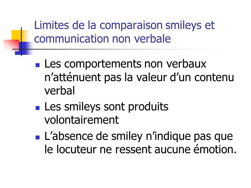 Limites de la comparaison smileys et communication non verbale